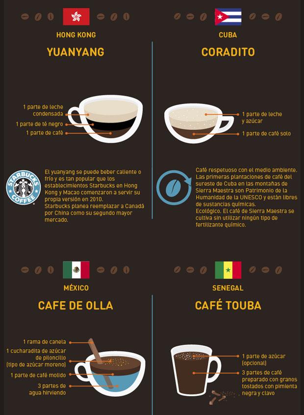 Cómo se beben el café alrededor del mundo
